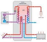 Varmepumpe - luft til vand